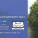 May 2018 Blount County Market Update