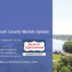 September 2018 Blount County Market Update