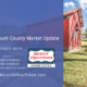 October 2019 Blount County Real Estate Market Update