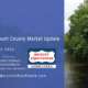 May 2020 Blount County Market Update
